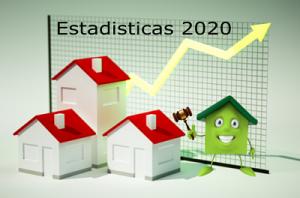 Estadísticas del año 2020
